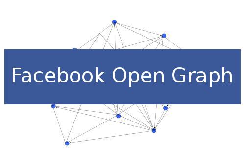 Open Graph jelentőségének növekedése a Facebook posztokban 7d70b83795